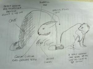 cave rabbit diagram